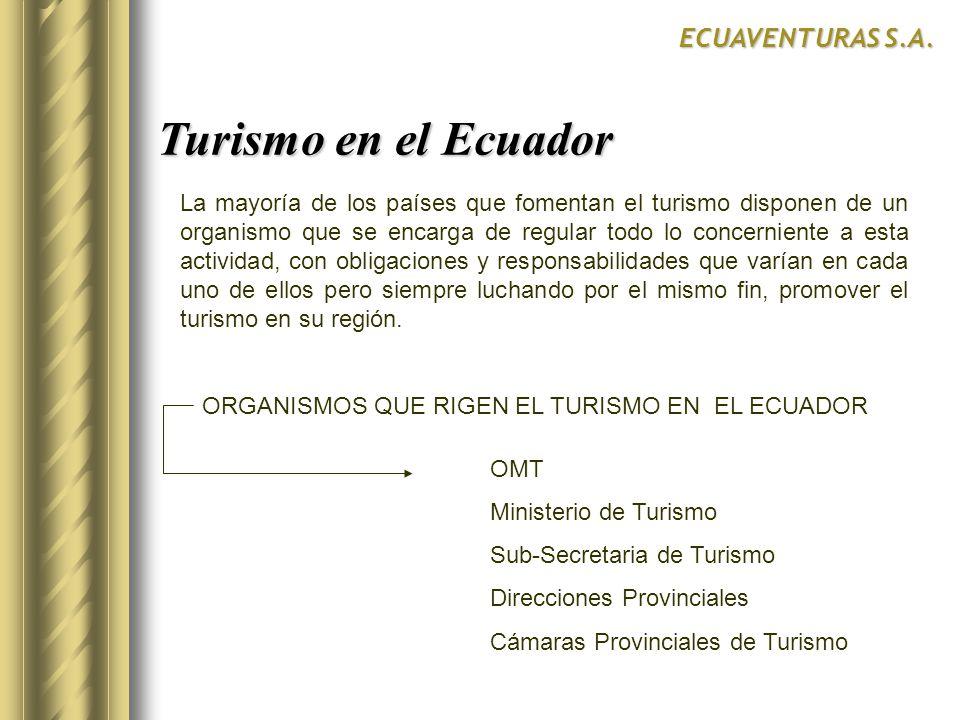 Turismo en el Ecuador ECUAVENTURAS S.A.