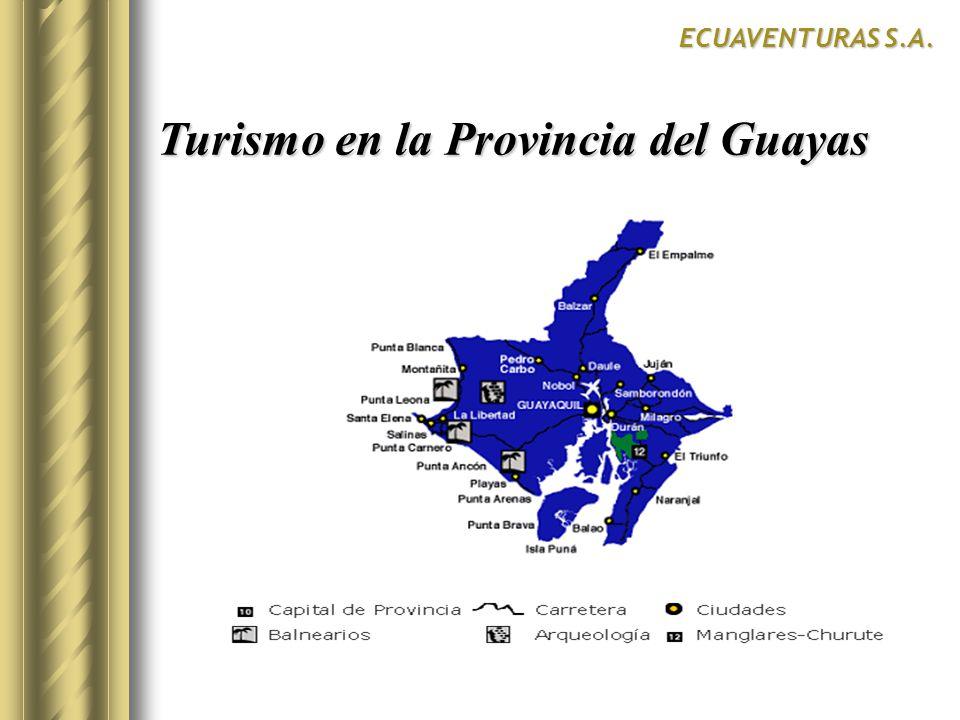 Turismo en la Provincia del Guayas