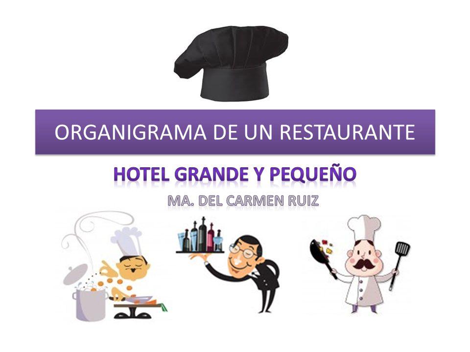 ORGANIGRAMA DE UN RESTAURANTE - ppt video online descargar