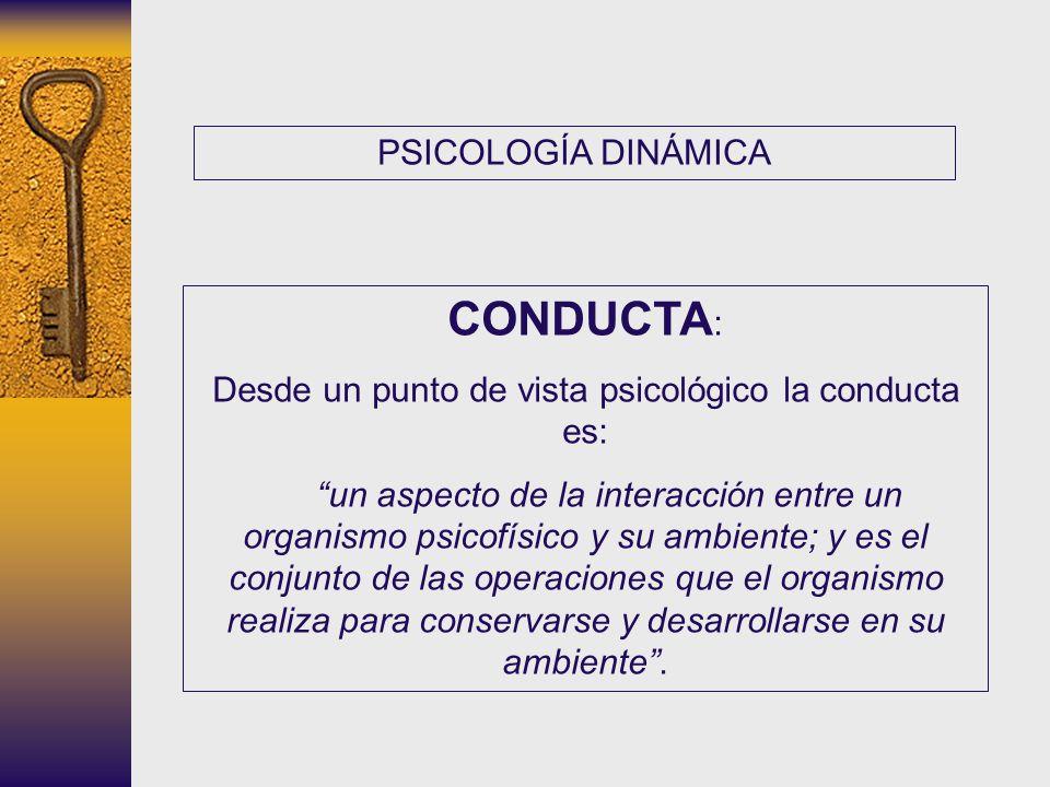 Desde un punto de vista psicológico la conducta es: