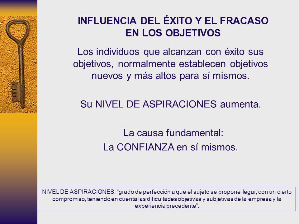 INFLUENCIA DEL ÉXITO Y EL FRACASO EN LOS OBJETIVOS