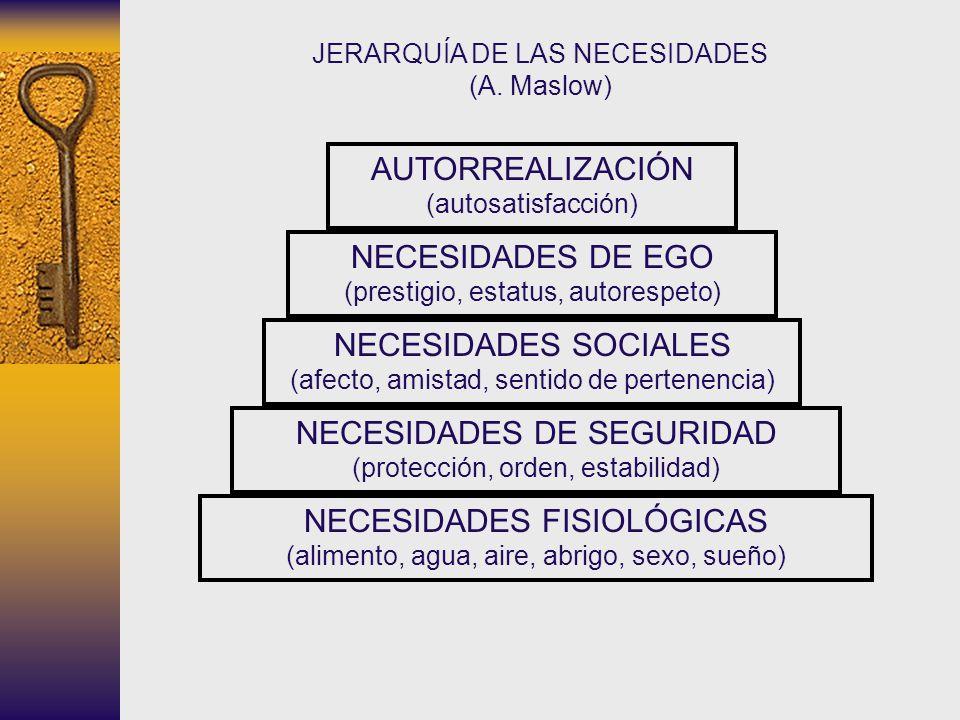 AUTORREALIZACIÓN (autosatisfacción)