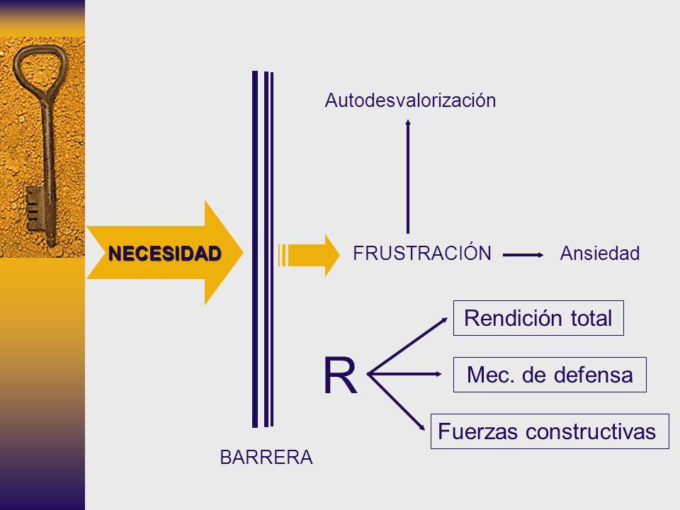 R Rendición total Mec. de defensa Fuerzas constructivas