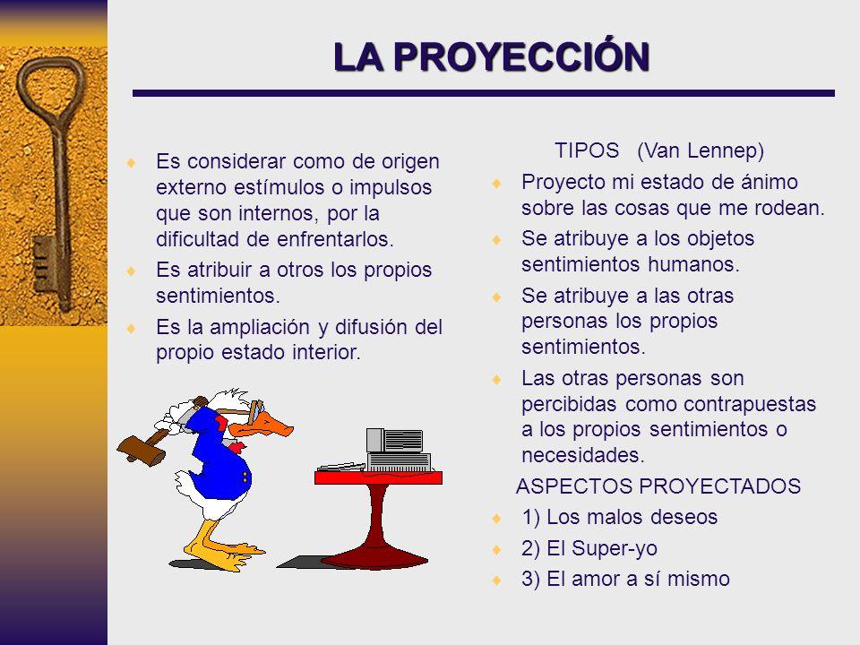 LA PROYECCIÓN TIPOS (Van Lennep)
