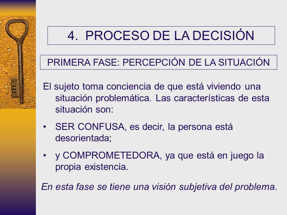 4. PROCESO DE LA DECISIÓN PRIMERA FASE: PERCEPCIÓN DE LA SITUACIÓN