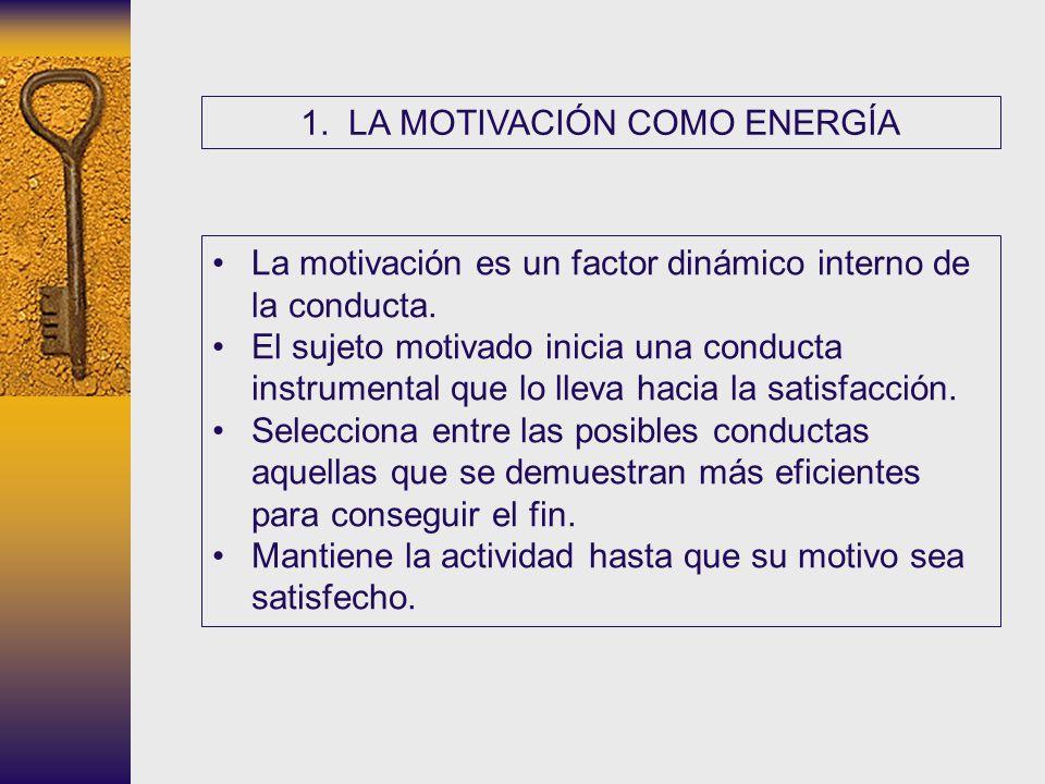 1. LA MOTIVACIÓN COMO ENERGÍA