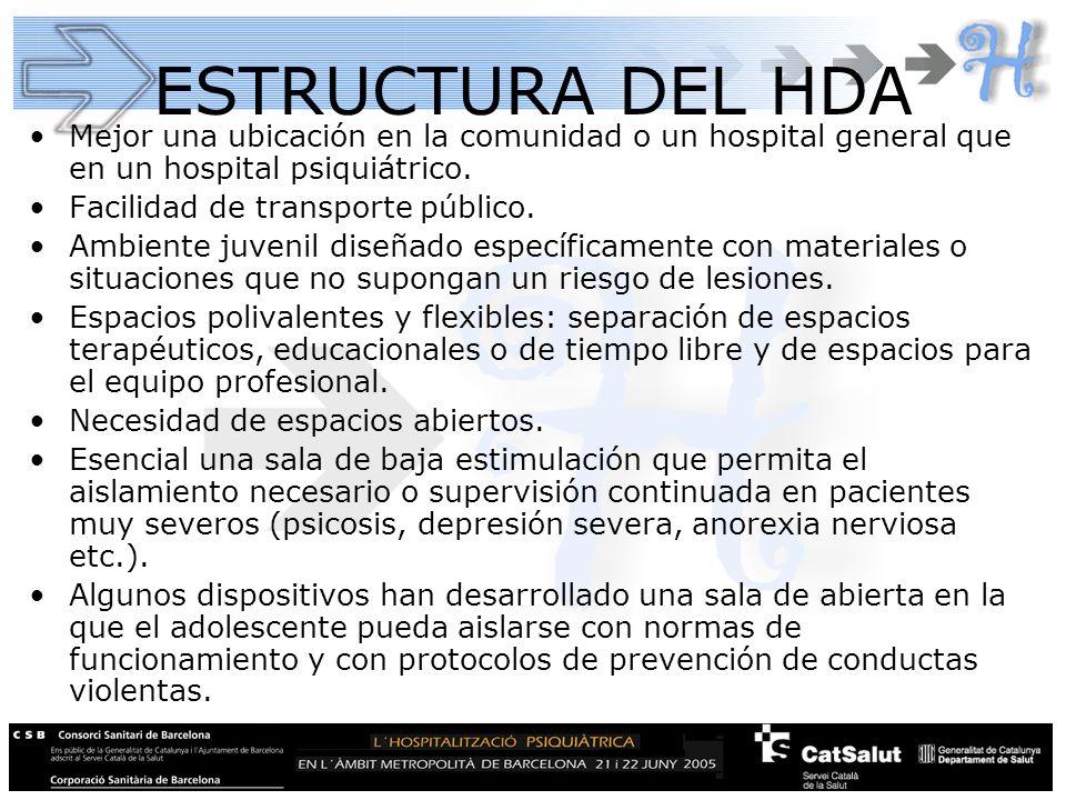 ESTRUCTURA DEL HDA Mejor una ubicación en la comunidad o un hospital general que en un hospital psiquiátrico.