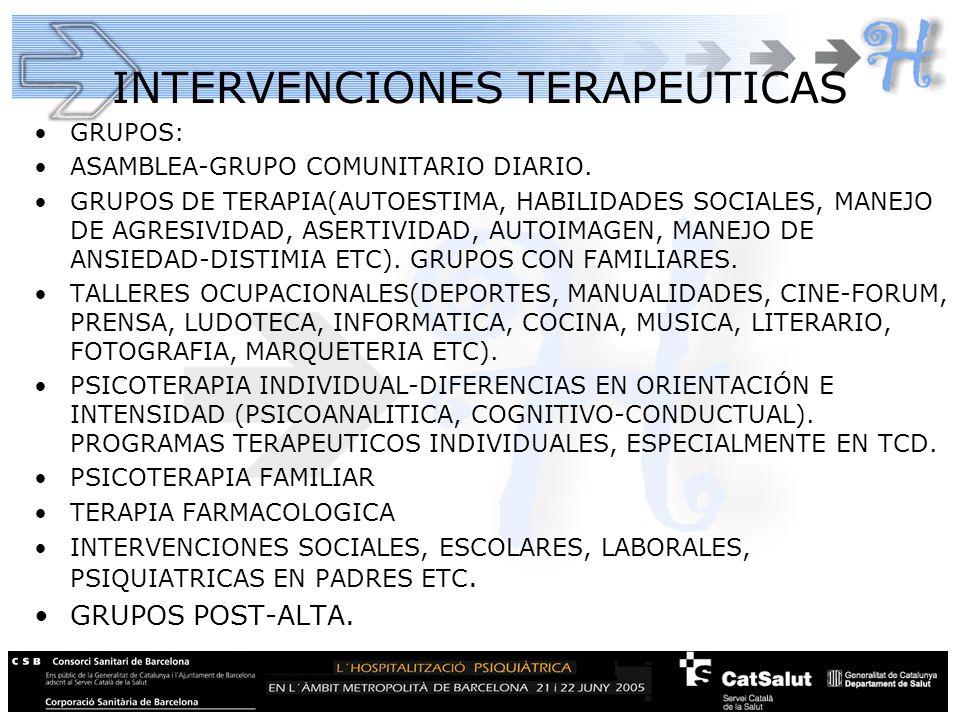 INTERVENCIONES TERAPEUTICAS