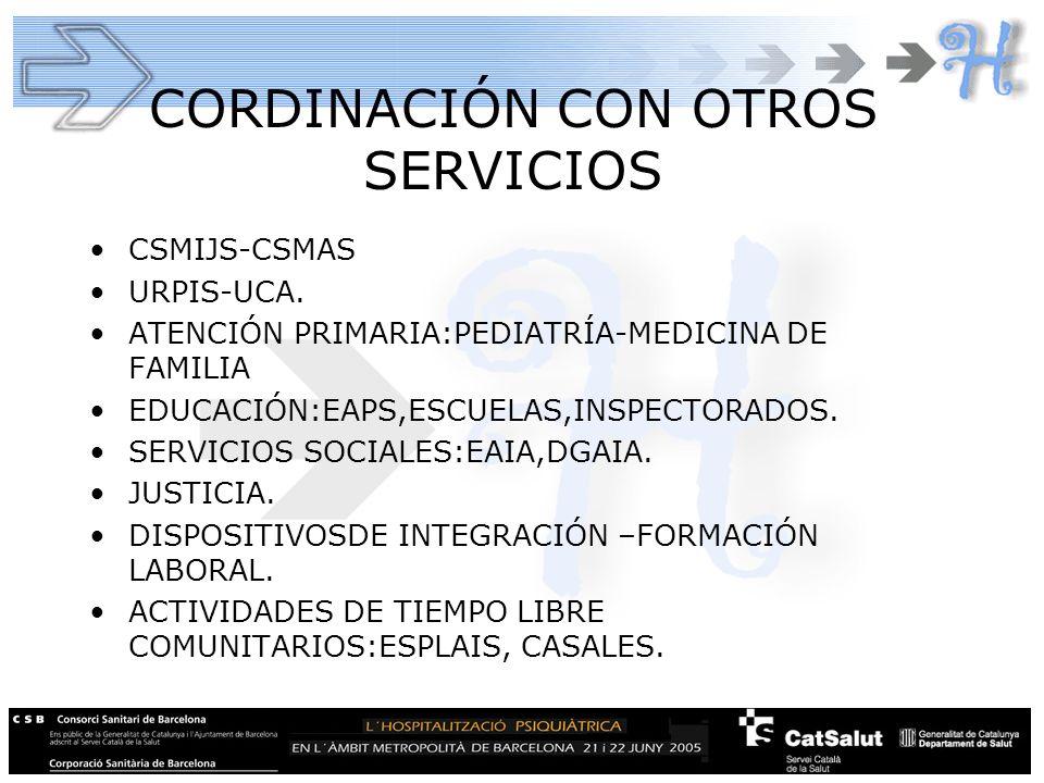 CORDINACIÓN CON OTROS SERVICIOS