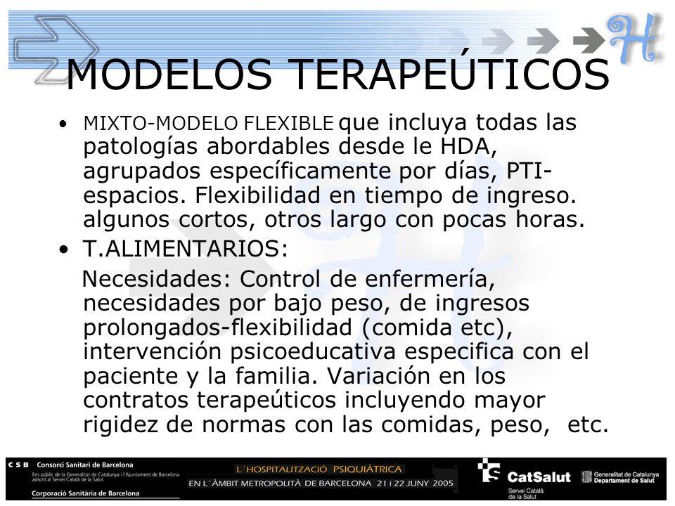 MODELOS TERAPEÚTICOS T.ALIMENTARIOS:
