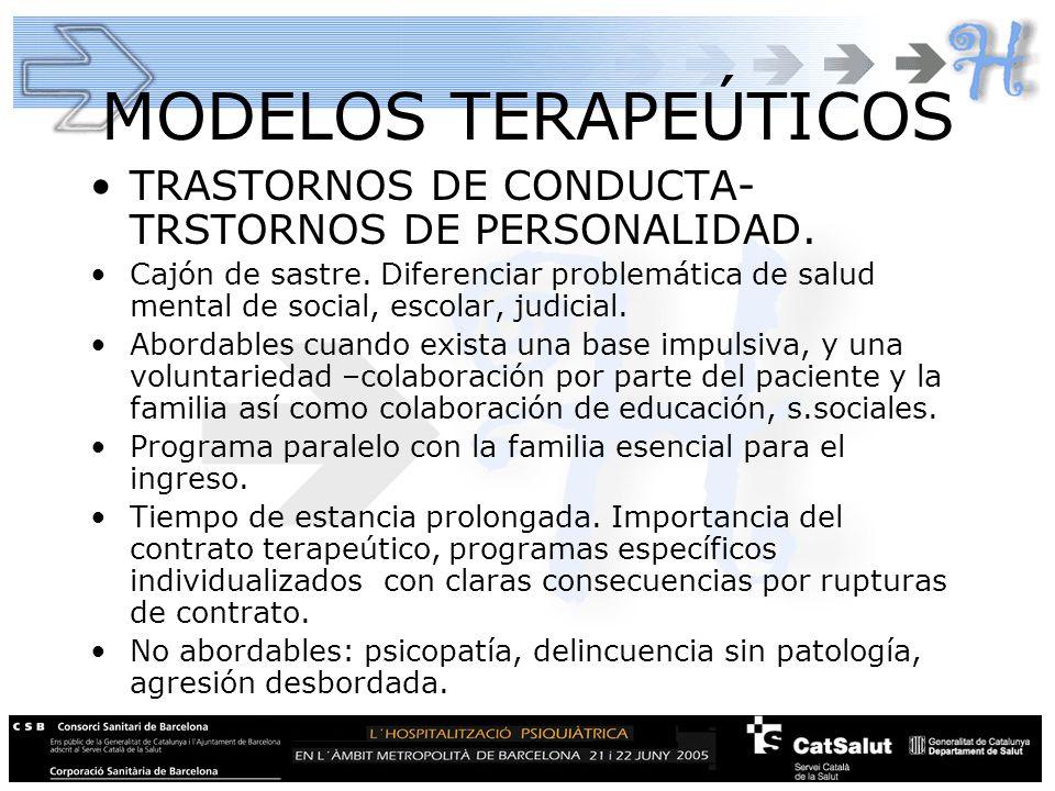 MODELOS TERAPEÚTICOS TRASTORNOS DE CONDUCTA-TRSTORNOS DE PERSONALIDAD.