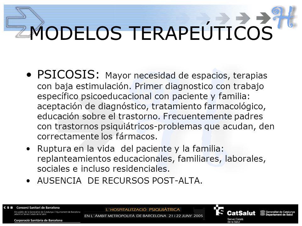 MODELOS TERAPEÚTICOS