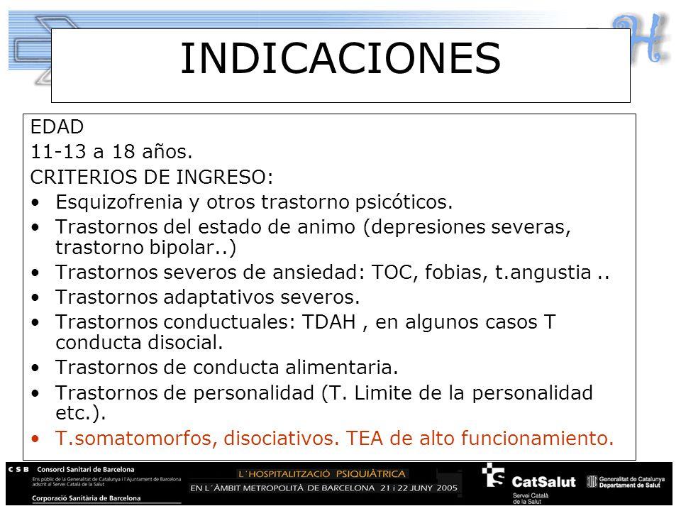 INDICACIONES EDAD 11-13 a 18 años. CRITERIOS DE INGRESO: