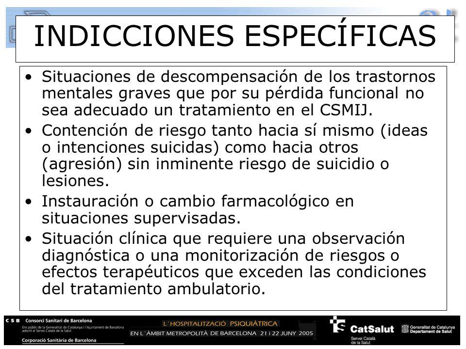 INDICCIONES ESPECÍFICAS