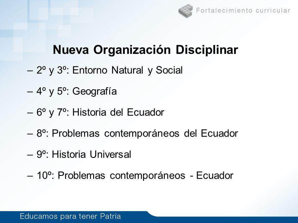 Nueva Organización Disciplinar