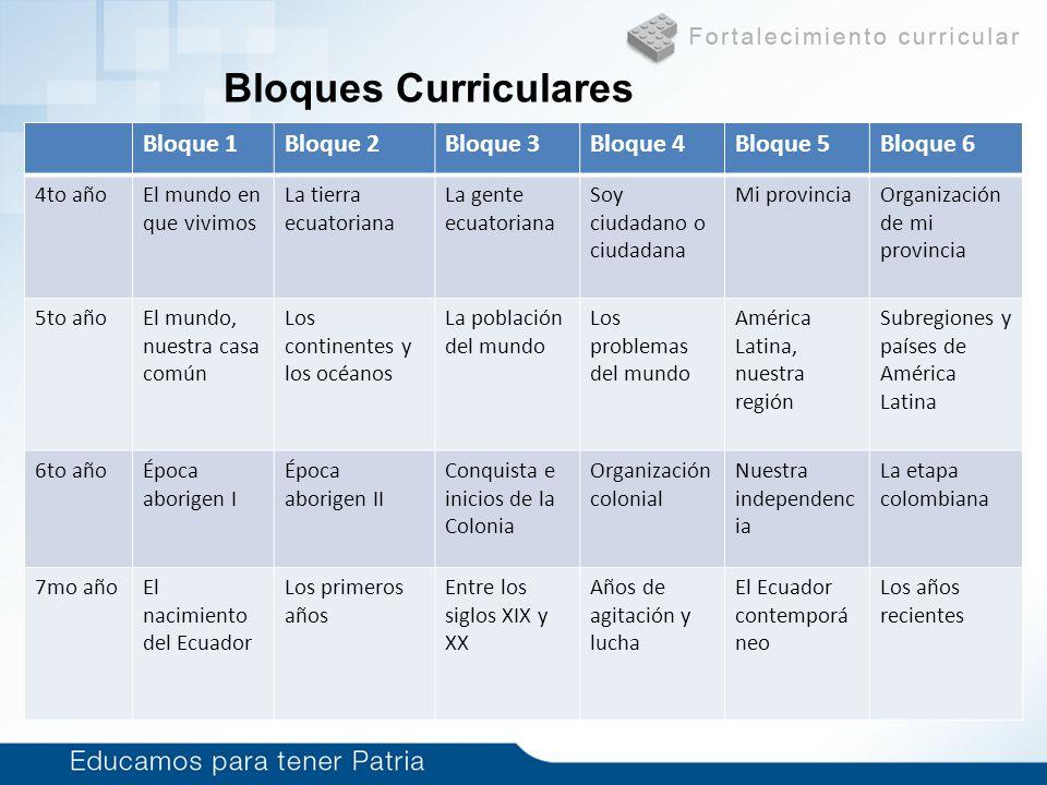 Bloques Curriculares Bloque 1 Bloque 2 Bloque 3 Bloque 4 Bloque 5