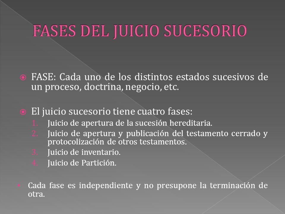 FASES DEL JUICIO SUCESORIO