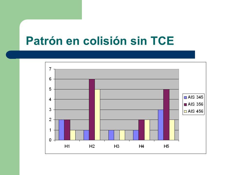 Patrón en colisión sin TCE