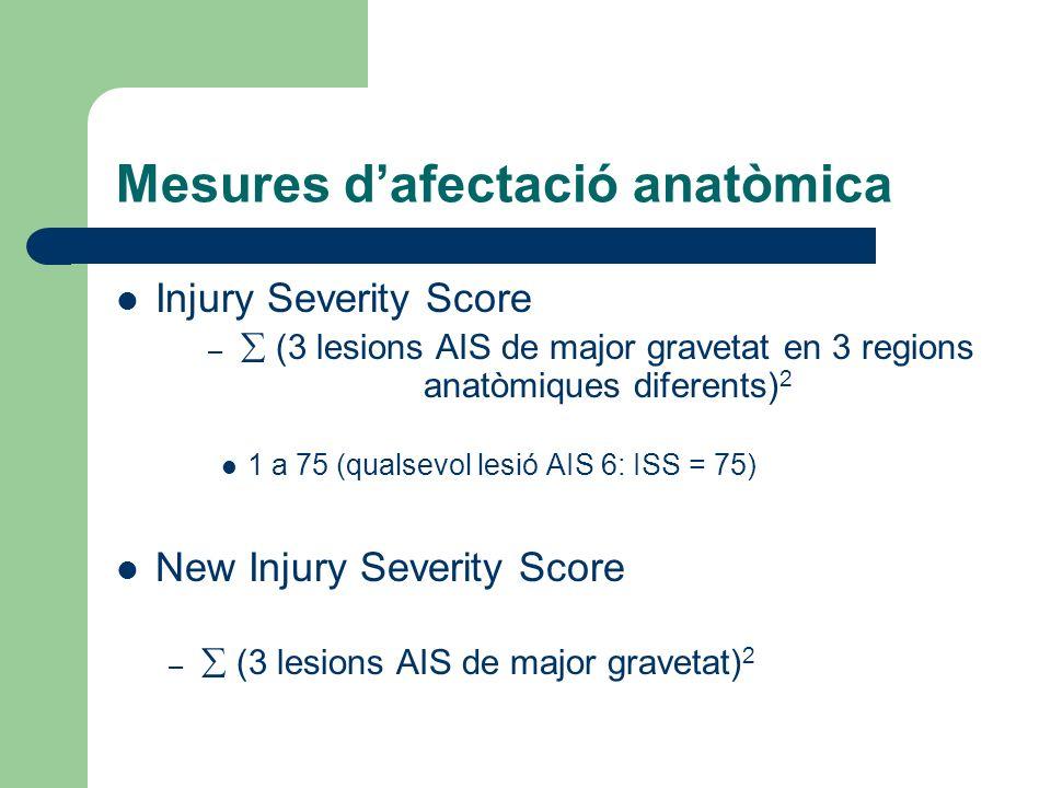 Mesures d'afectació anatòmica