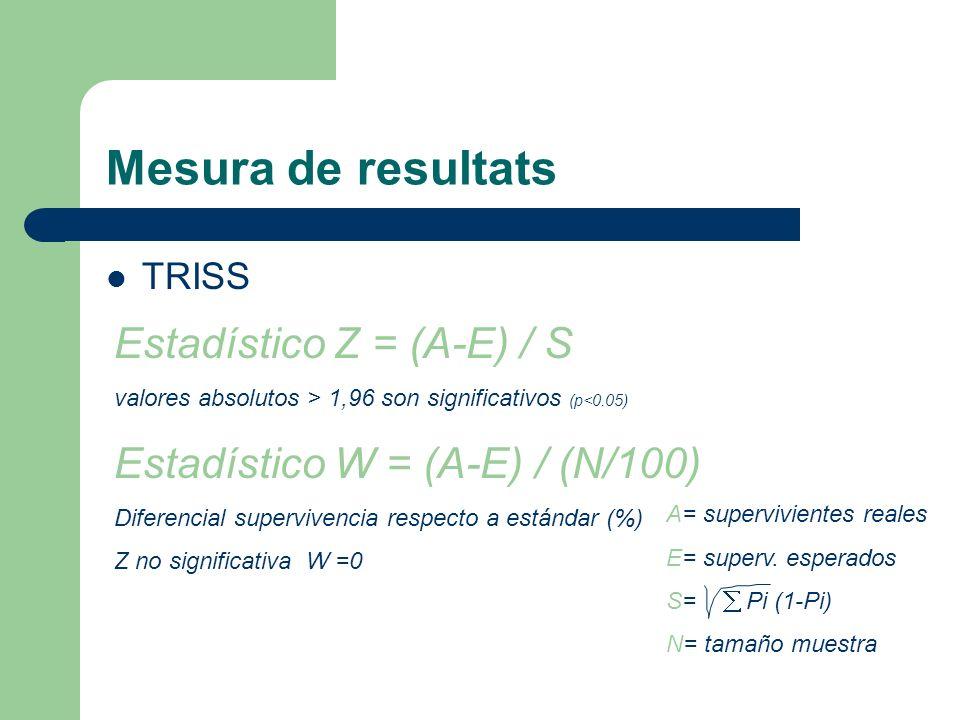 Mesura de resultats TRISS Estadístico Z = (A-E) / S