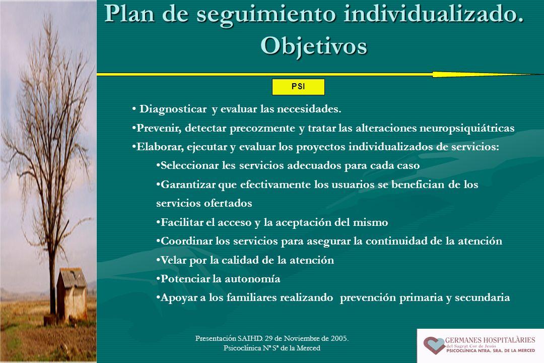 Plan de seguimiento individualizado. Objetivos