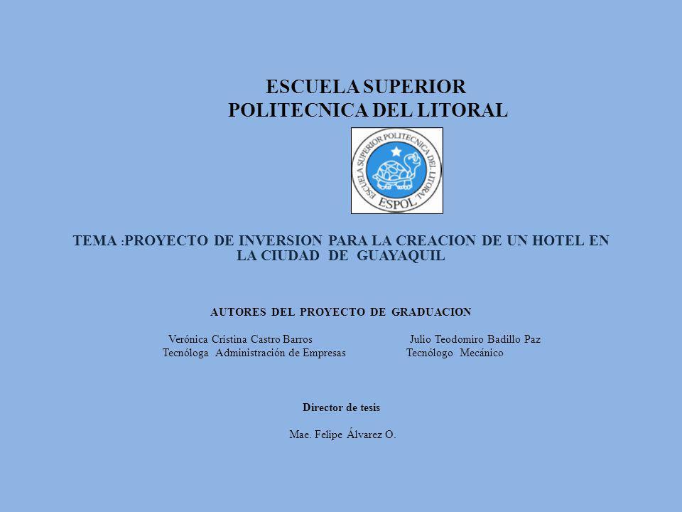 POLITECNICA DEL LITORAL AUTORES DEL PROYECTO DE GRADUACION