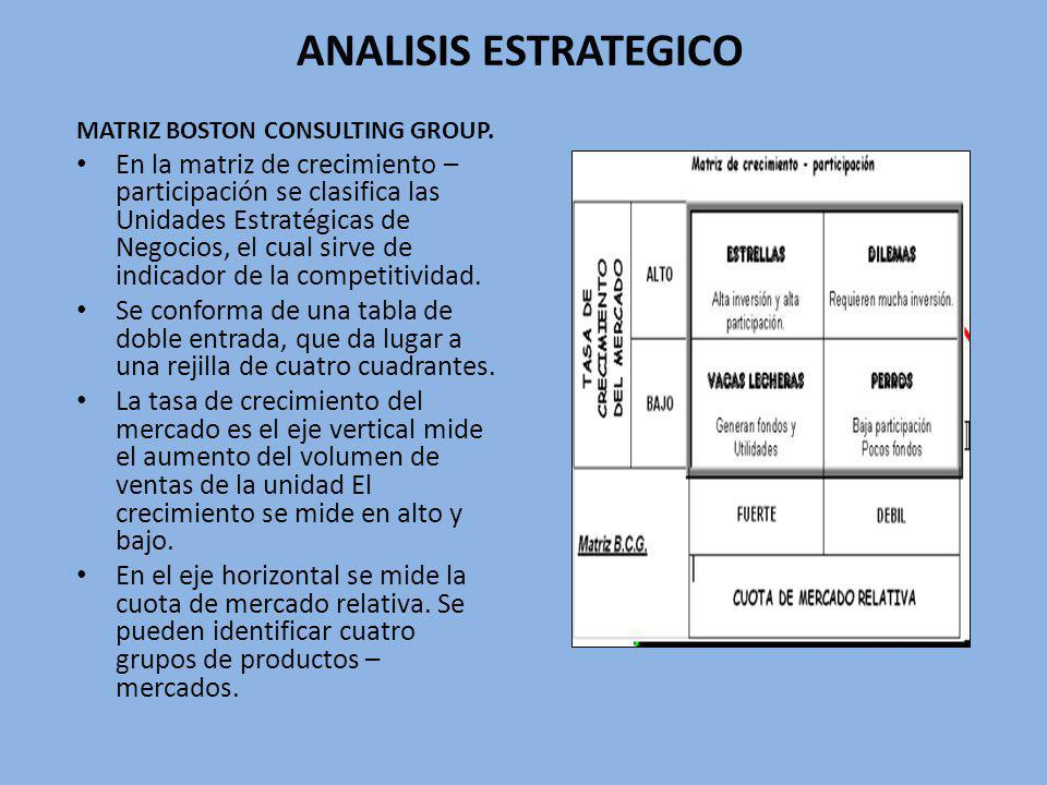ANALISIS ESTRATEGICO MATRIZ BOSTON CONSULTING GROUP.