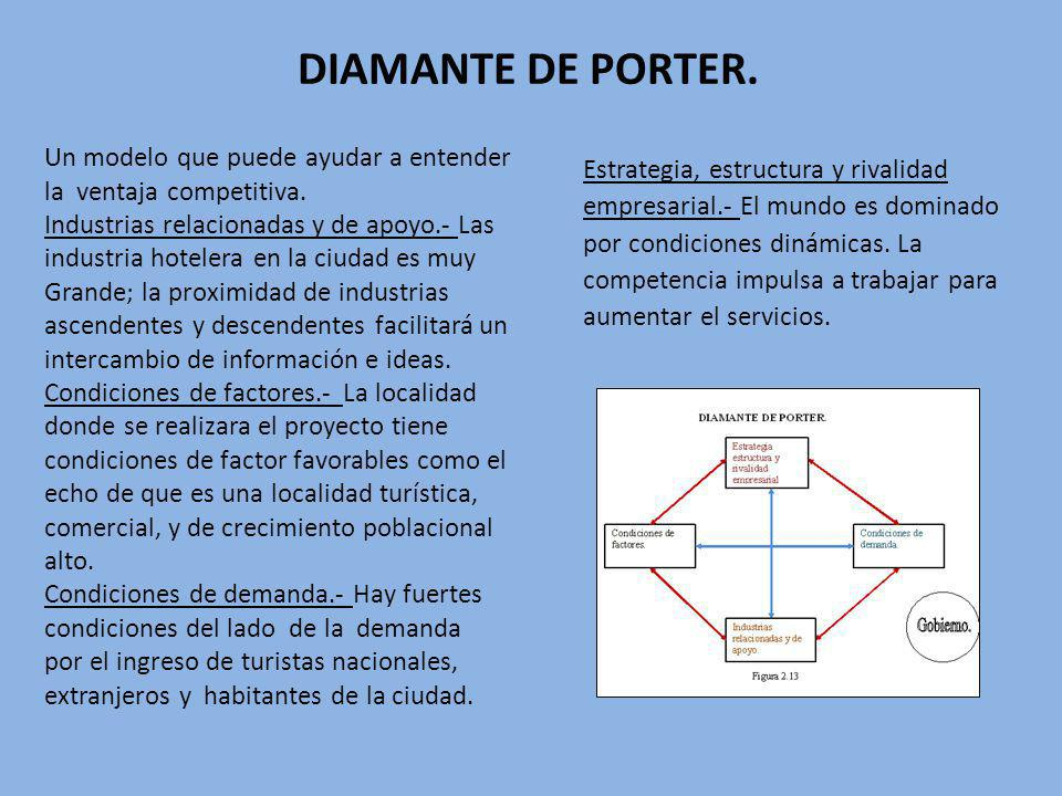 DIAMANTE DE PORTER.