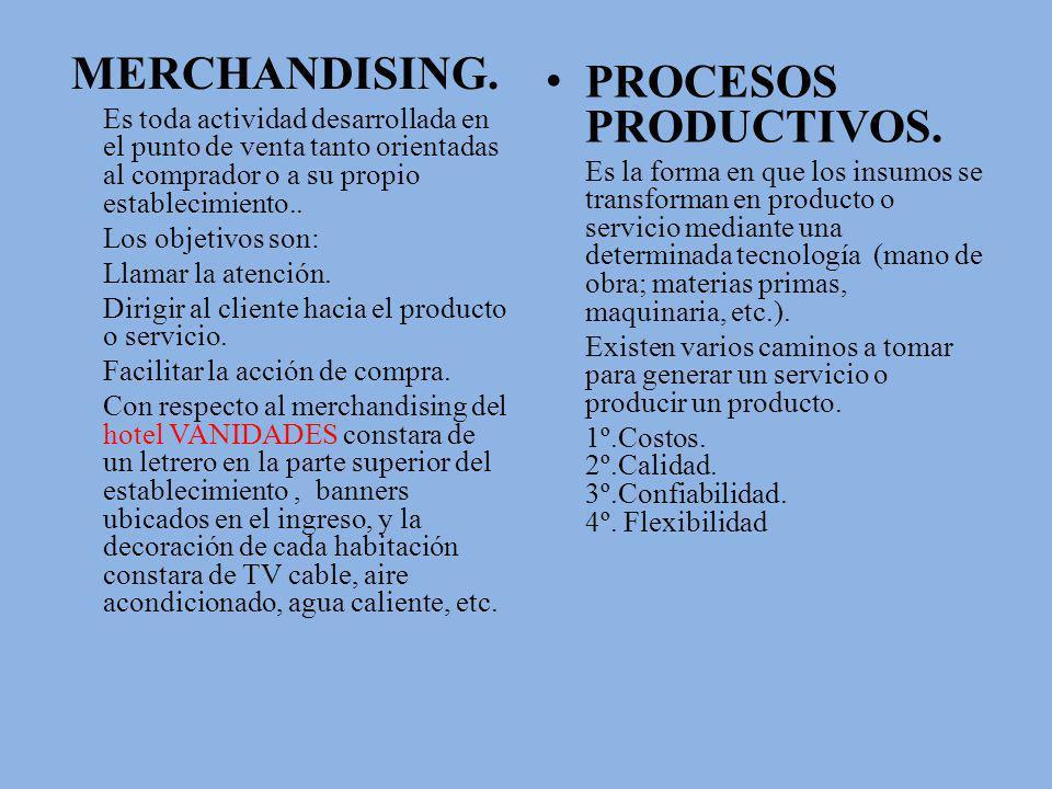 MERCHANDISING. PROCESOS PRODUCTIVOS.