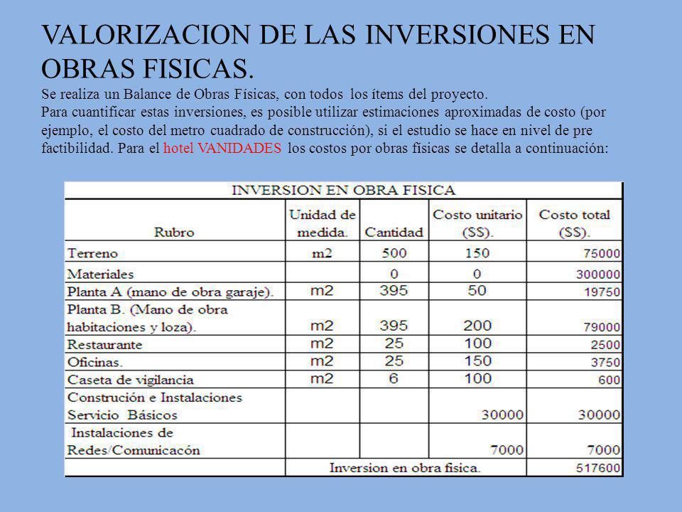 VALORIZACION DE LAS INVERSIONES EN OBRAS FISICAS