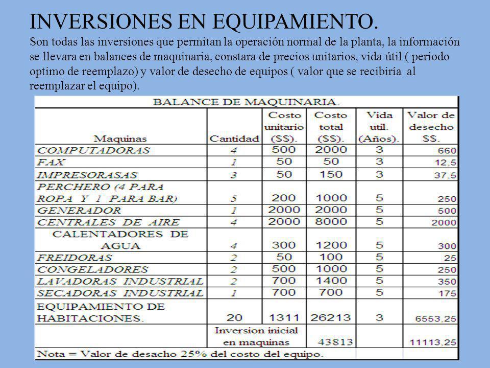 INVERSIONES EN EQUIPAMIENTO