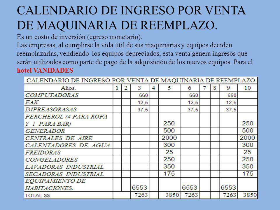 CALENDARIO DE INGRESO POR VENTA DE MAQUINARIA DE REEMPLAZO
