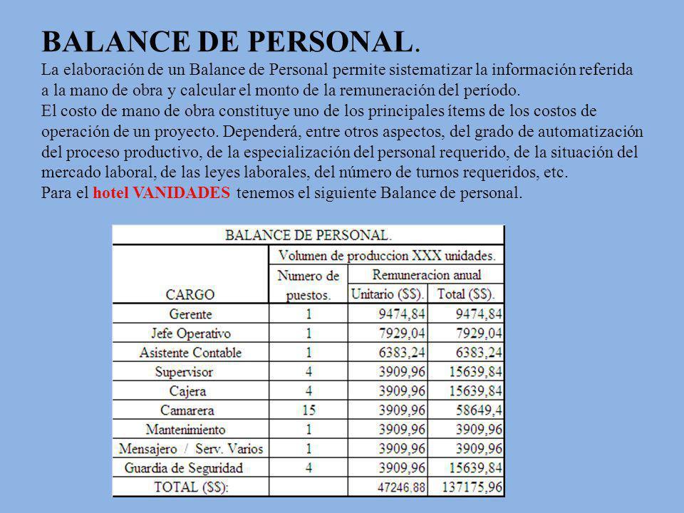 BALANCE DE PERSONAL.