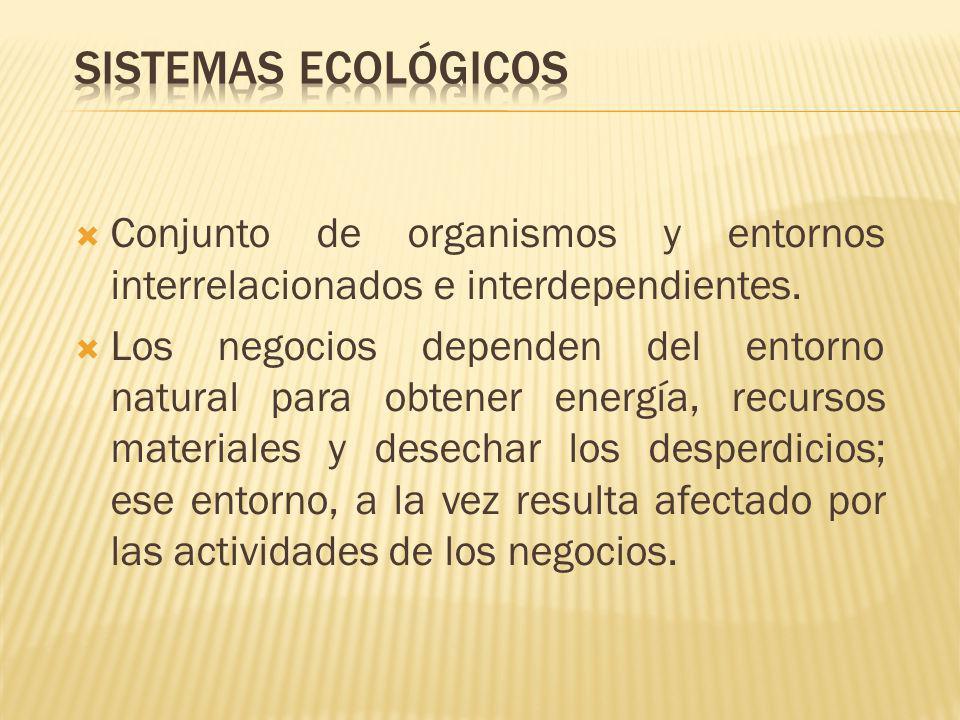 Sistemas Ecológicos Conjunto de organismos y entornos interrelacionados e interdependientes.