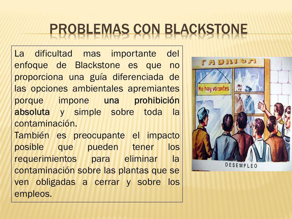 Problemas con blackstone