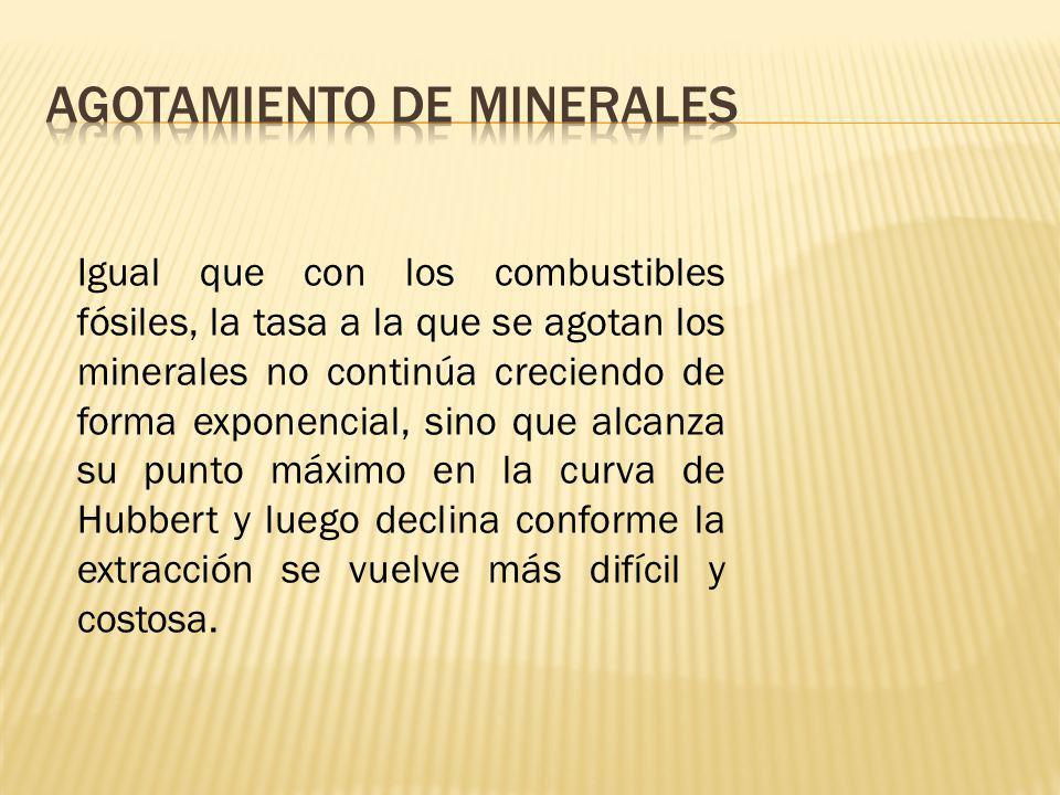 Agotamiento de minerales
