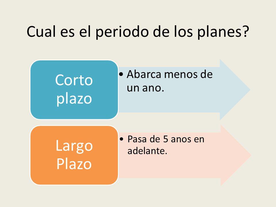 Cual es el periodo de los planes