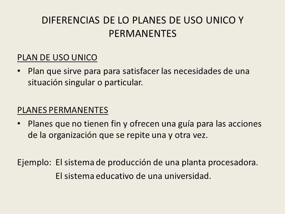 DIFERENCIAS DE LO PLANES DE USO UNICO Y PERMANENTES