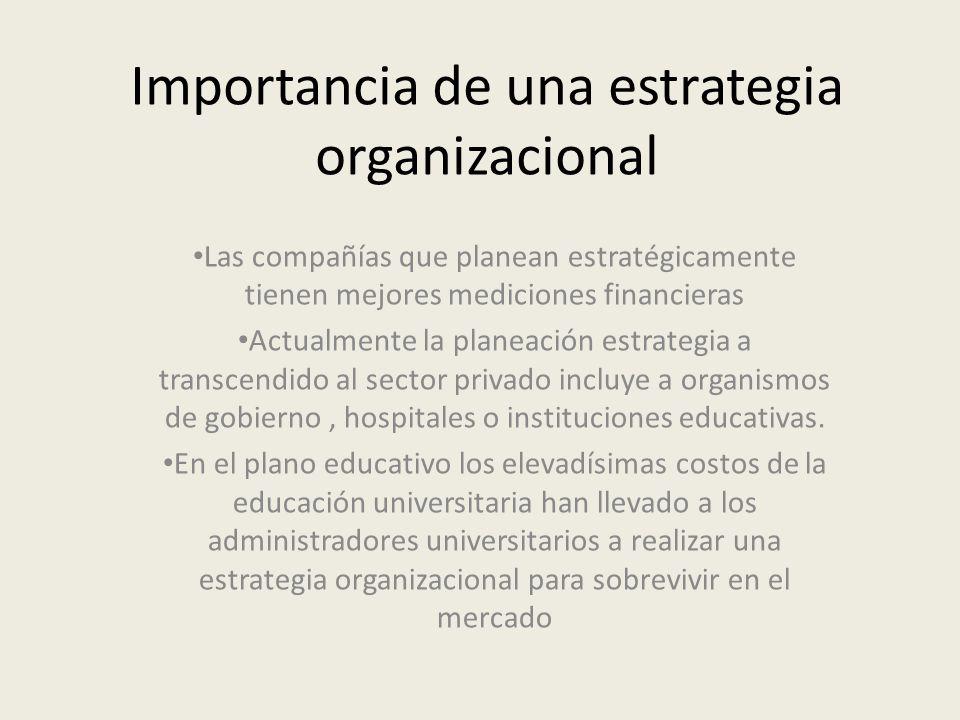 Importancia de una estrategia organizacional