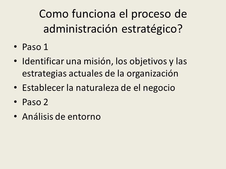 Como funciona el proceso de administración estratégico