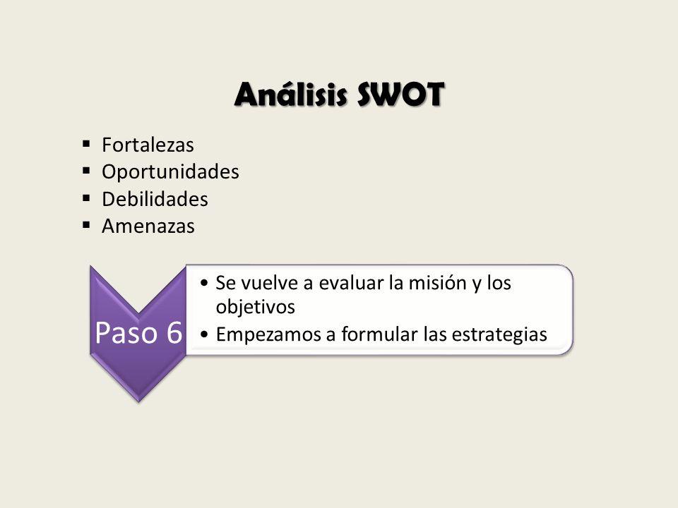 Análisis SWOT Paso 6 Fortalezas Oportunidades Debilidades Amenazas