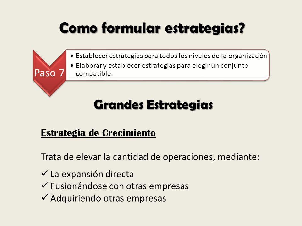 Como formular estrategias