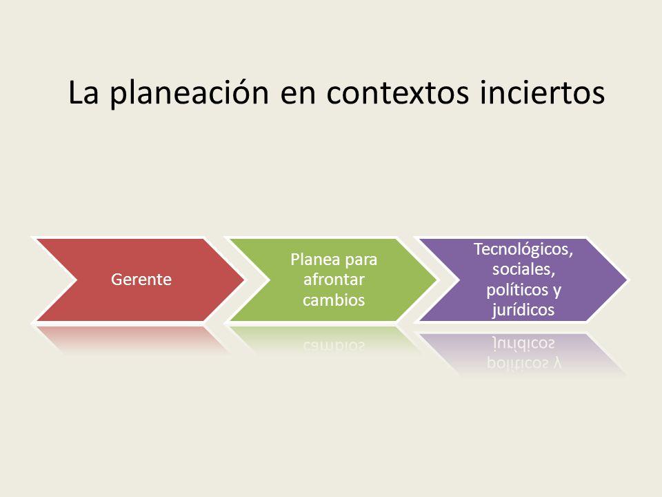 La planeación en contextos inciertos