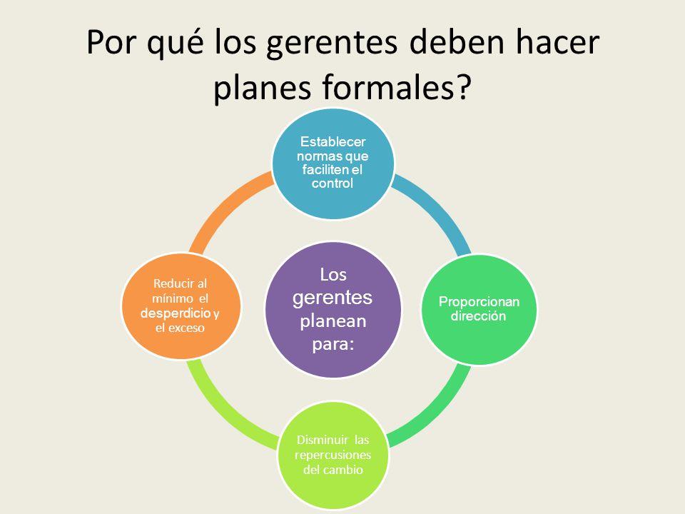 Por qué los gerentes deben hacer planes formales