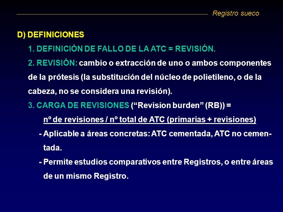 1. DEFINICIÓN DE FALLO DE LA ATC = REVISIÓN.