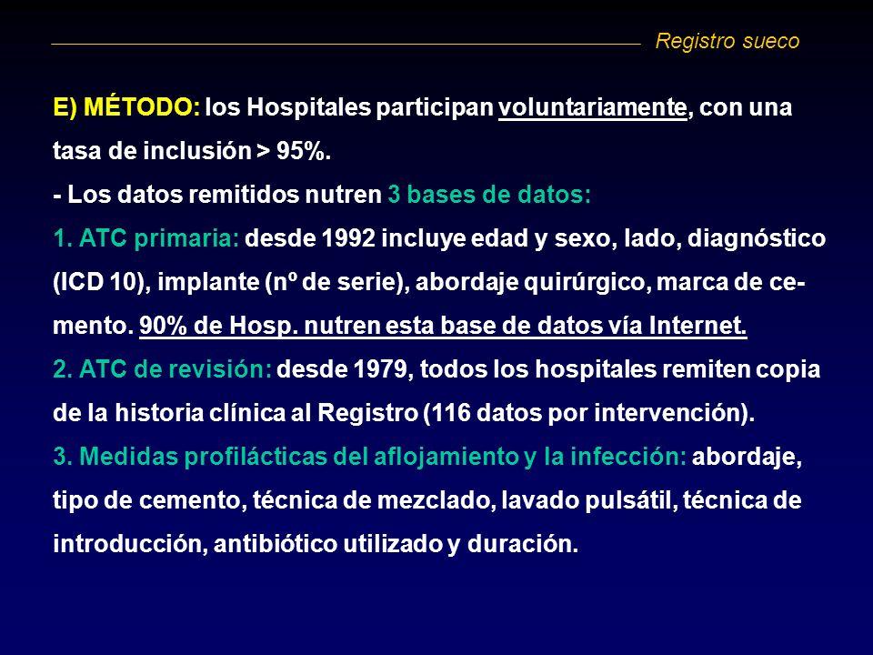 E) MÉTODO: los Hospitales participan voluntariamente, con una
