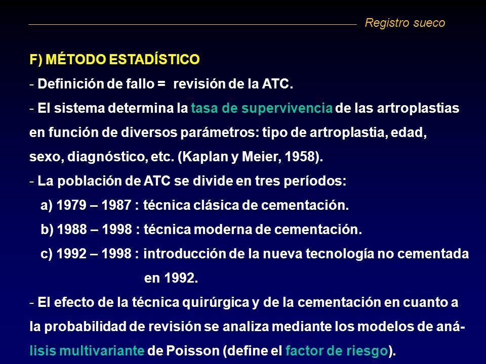 Definición de fallo = revisión de la ATC.