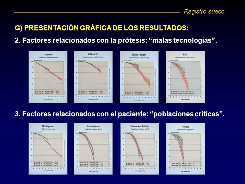 G) PRESENTACIÓN GRÁFICA DE LOS RESULTADOS: