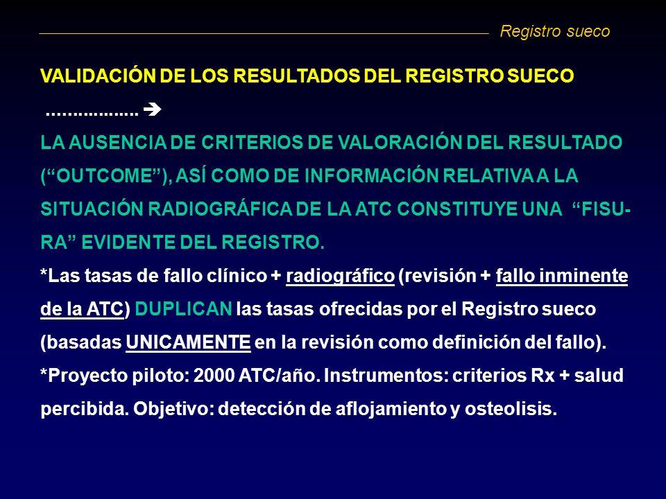 VALIDACIÓN DE LOS RESULTADOS DEL REGISTRO SUECO .................. 