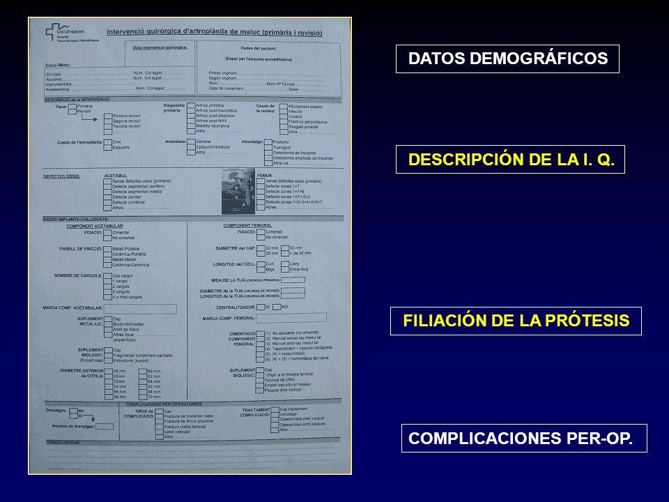DATOS DEMOGRÁFICOS DESCRIPCIÓN DE LA I. Q. FILIACIÓN DE LA PRÓTESIS COMPLICACIONES PER-OP.